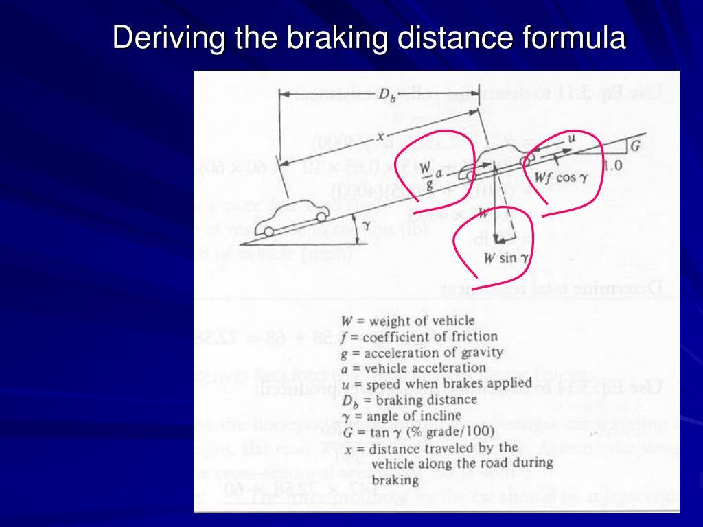 Deriving the braking distance formula