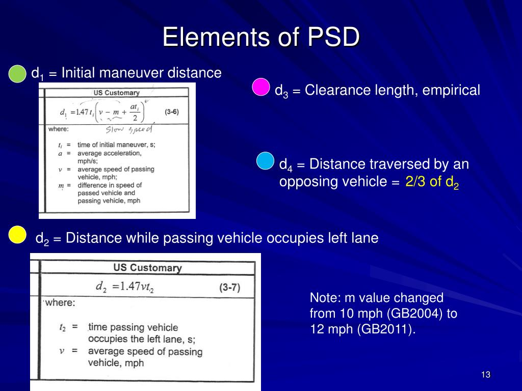 Elements of PSD