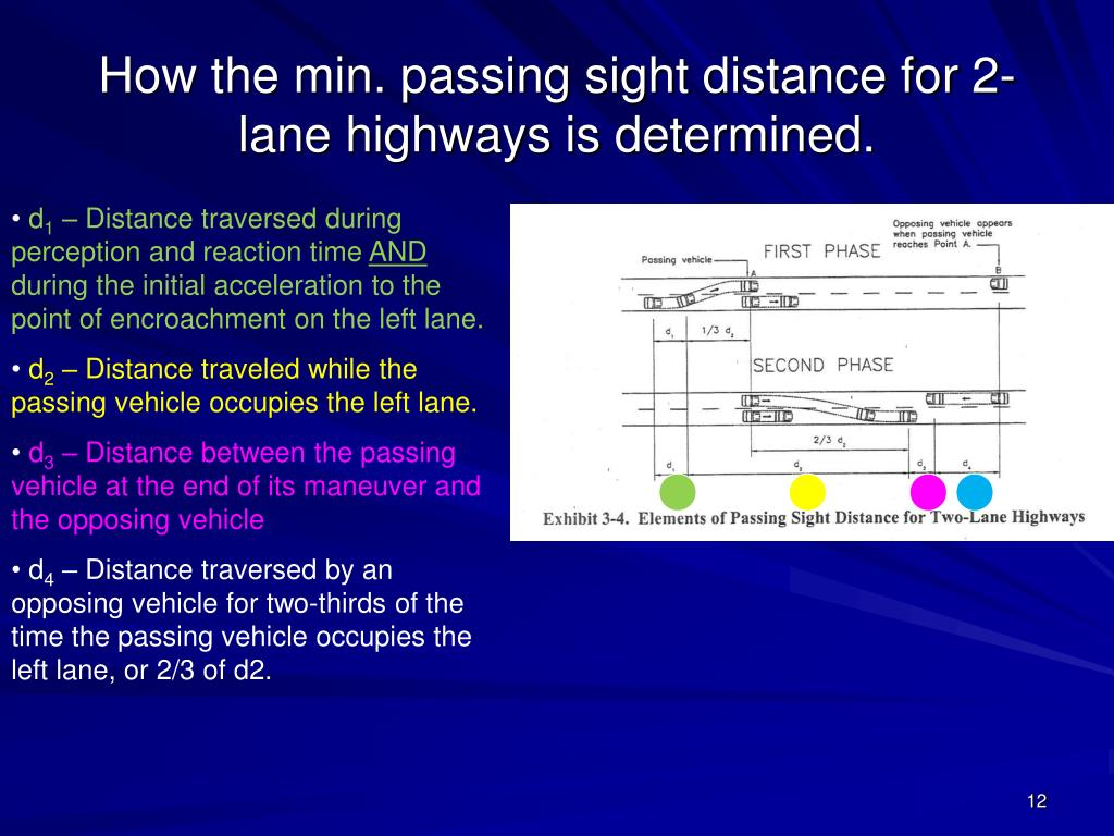 How the min. passing sight distance for 2-lane highways is determined.