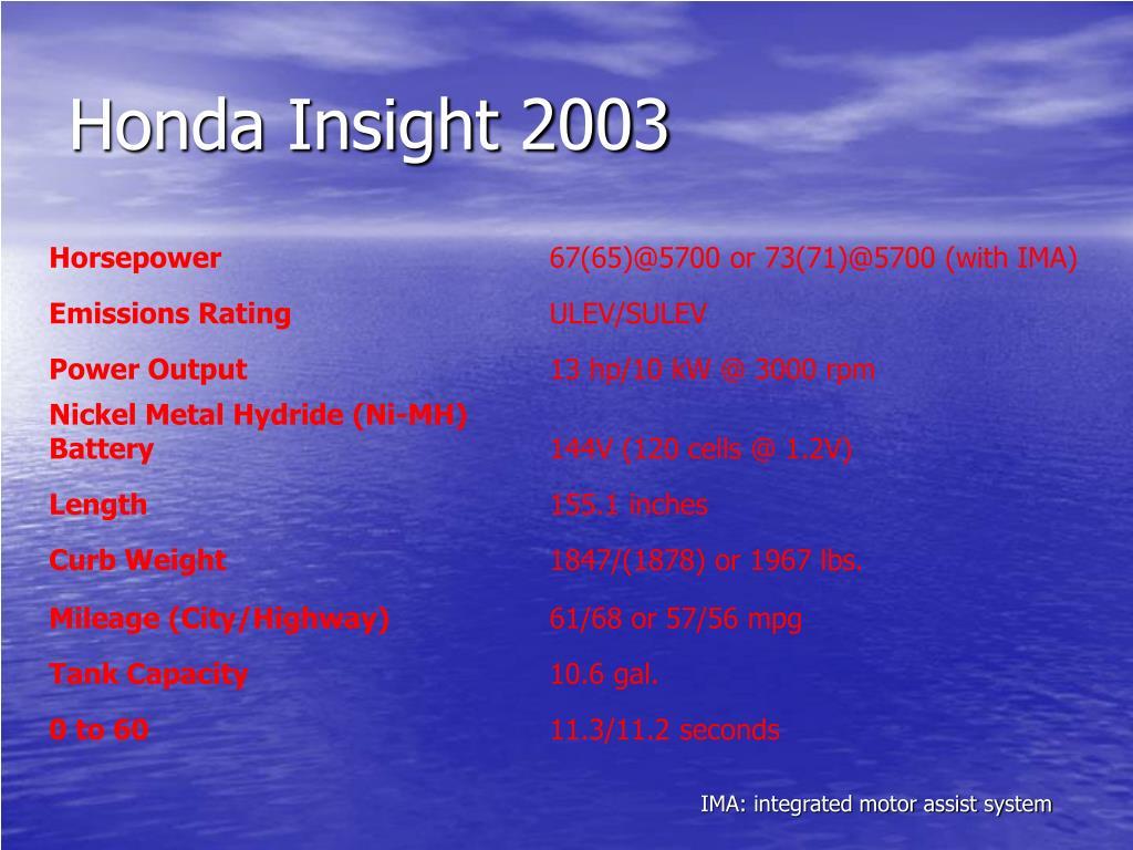 Honda Insight 2003