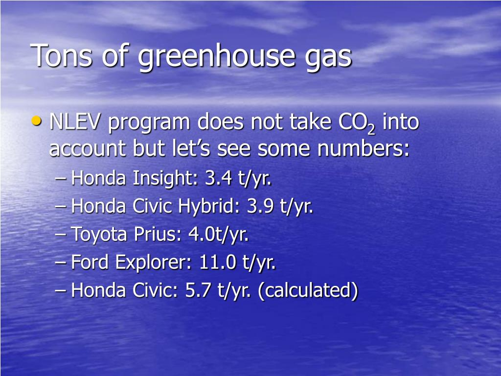Tons of greenhouse gas