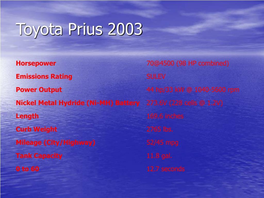 Toyota Prius 2003