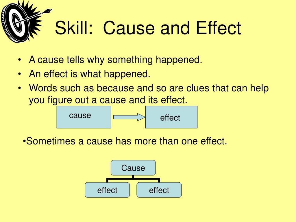 Skill:  Cause and Effect
