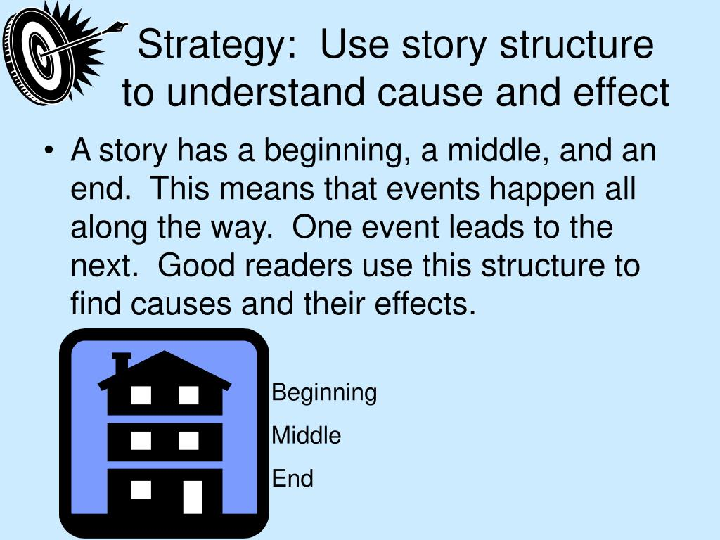 Strategy:  Use story structure 	to understand cause and effect