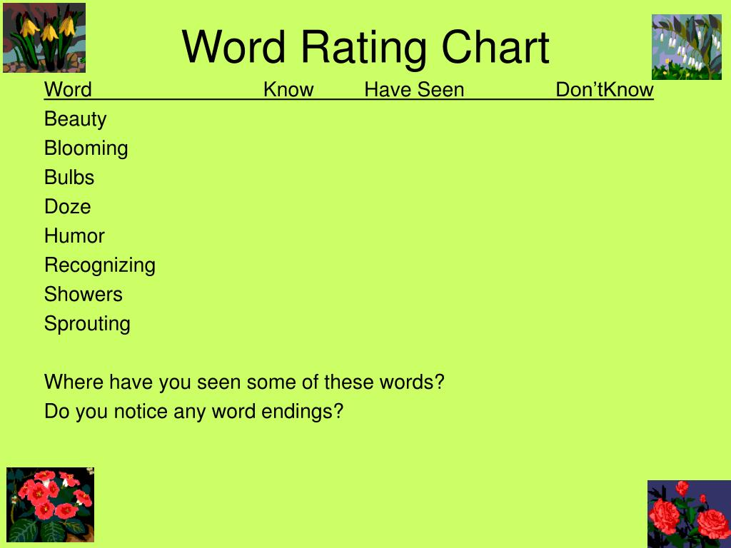 Word Rating Chart