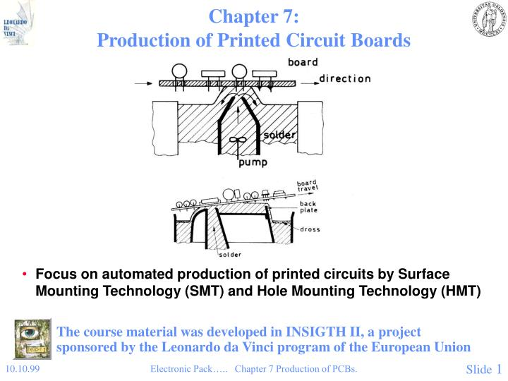 Chapter 7 production of printed circuit boards
