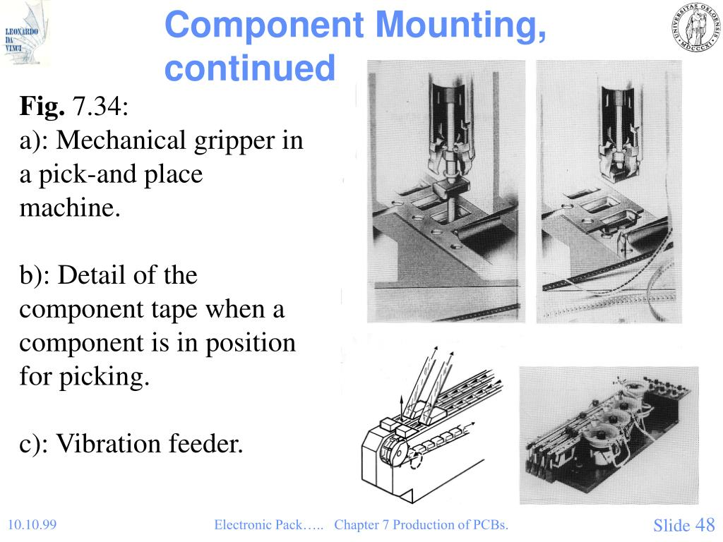 Component Mounting, continued