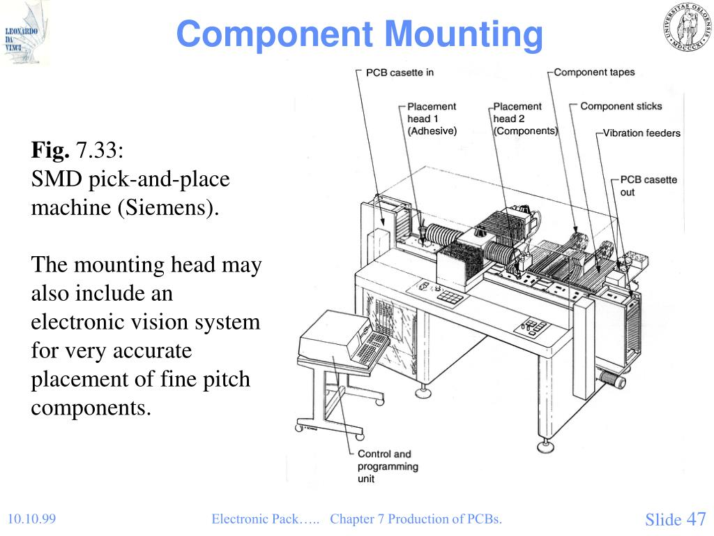 Component Mounting