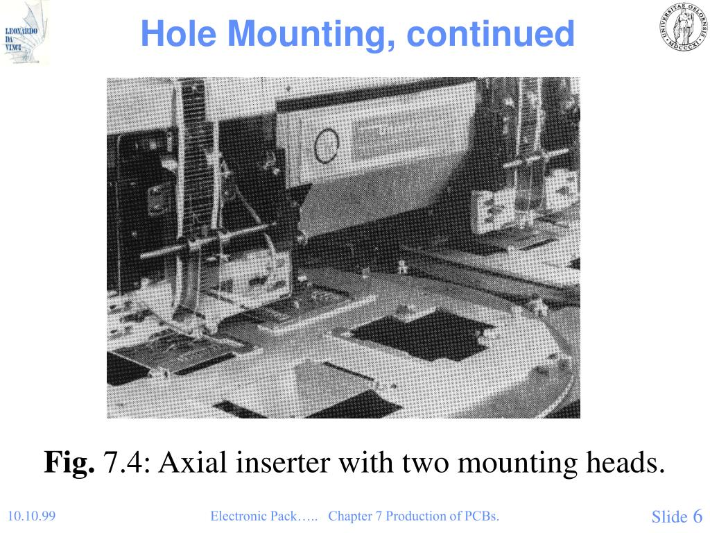 Hole Mounting, continued