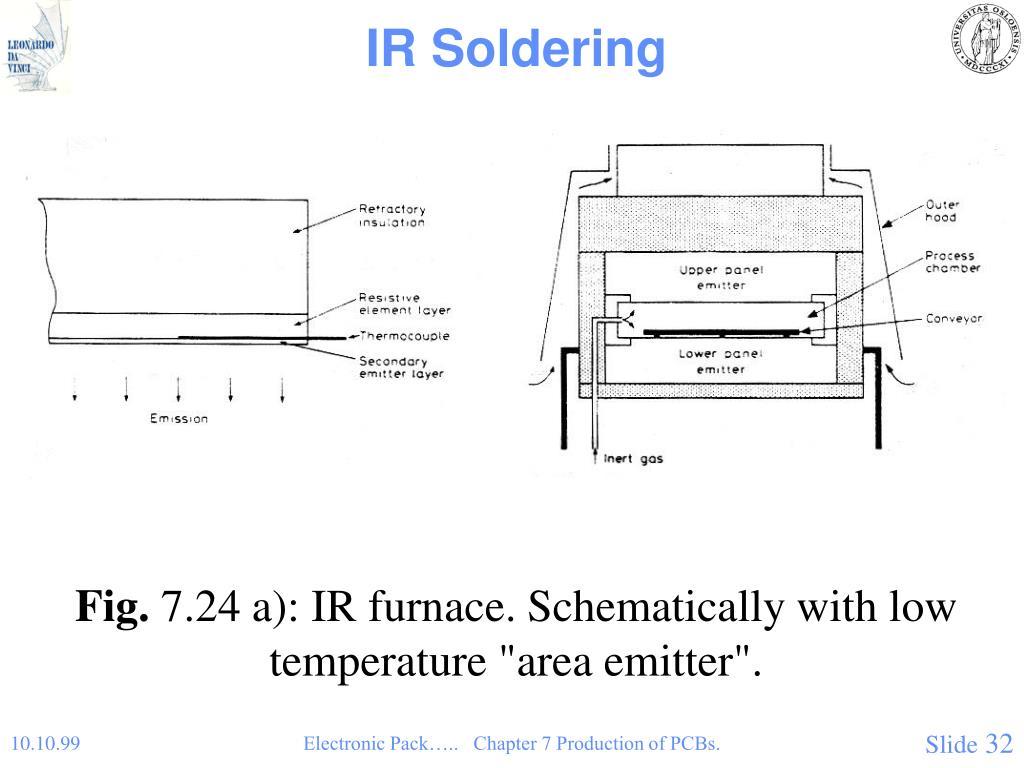 IR Soldering