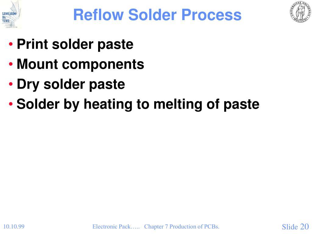 Reflow Solder Process