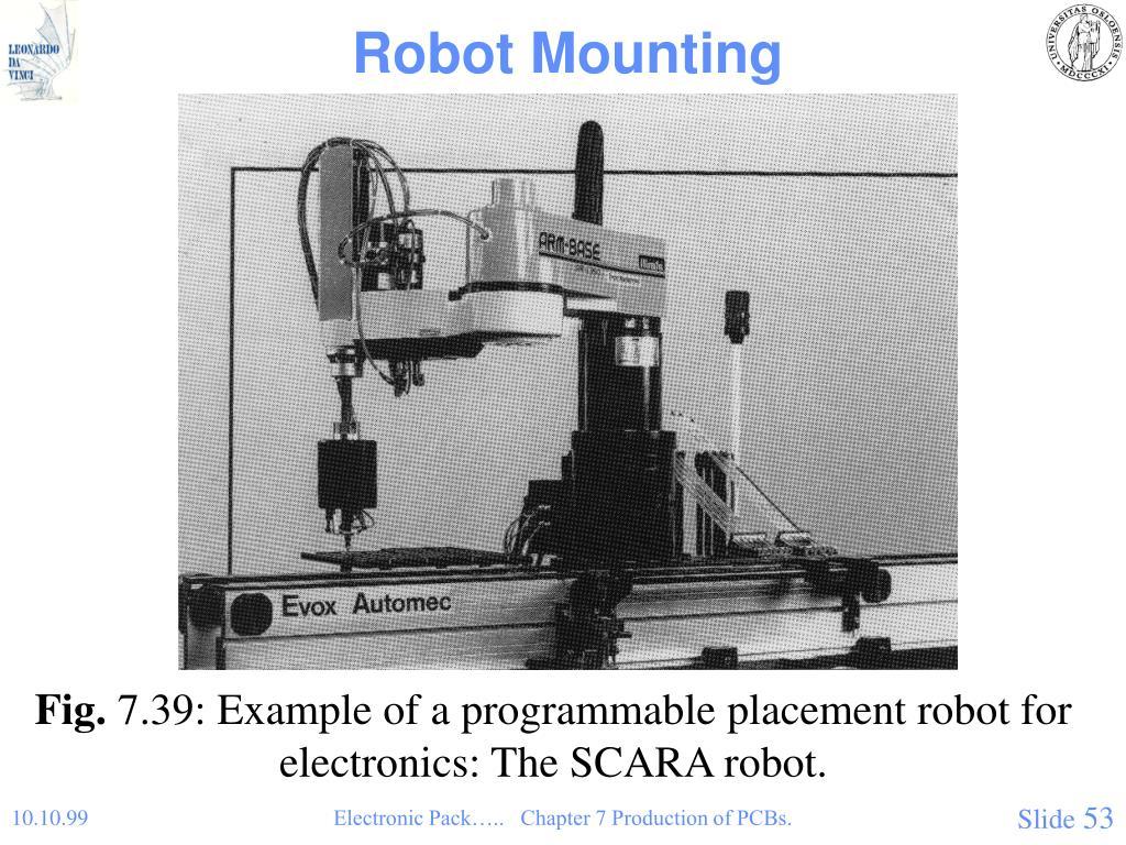 Robot Mounting