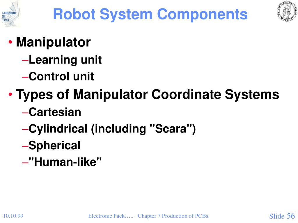 Robot System Components