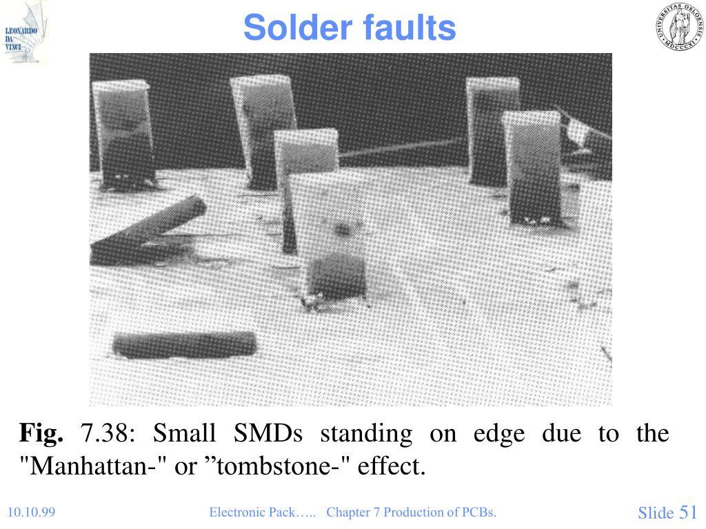 Solder faults