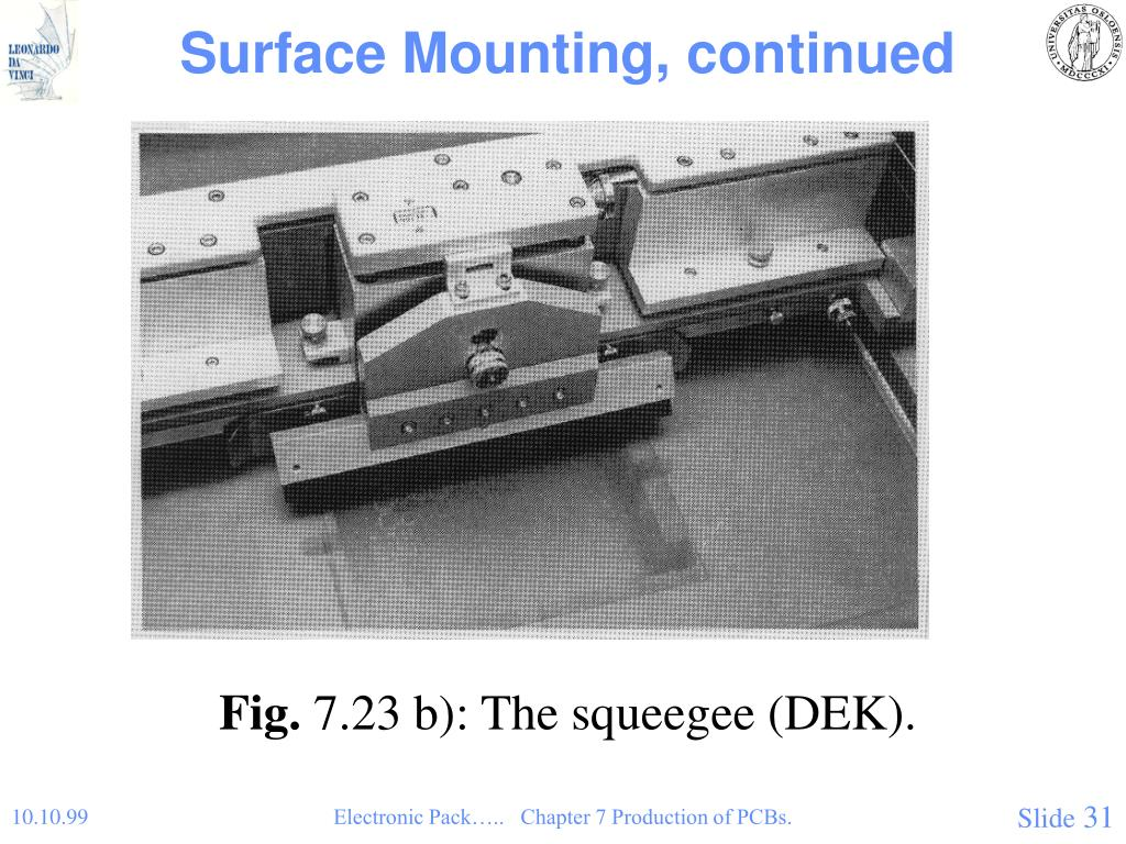 Surface Mounting, continued