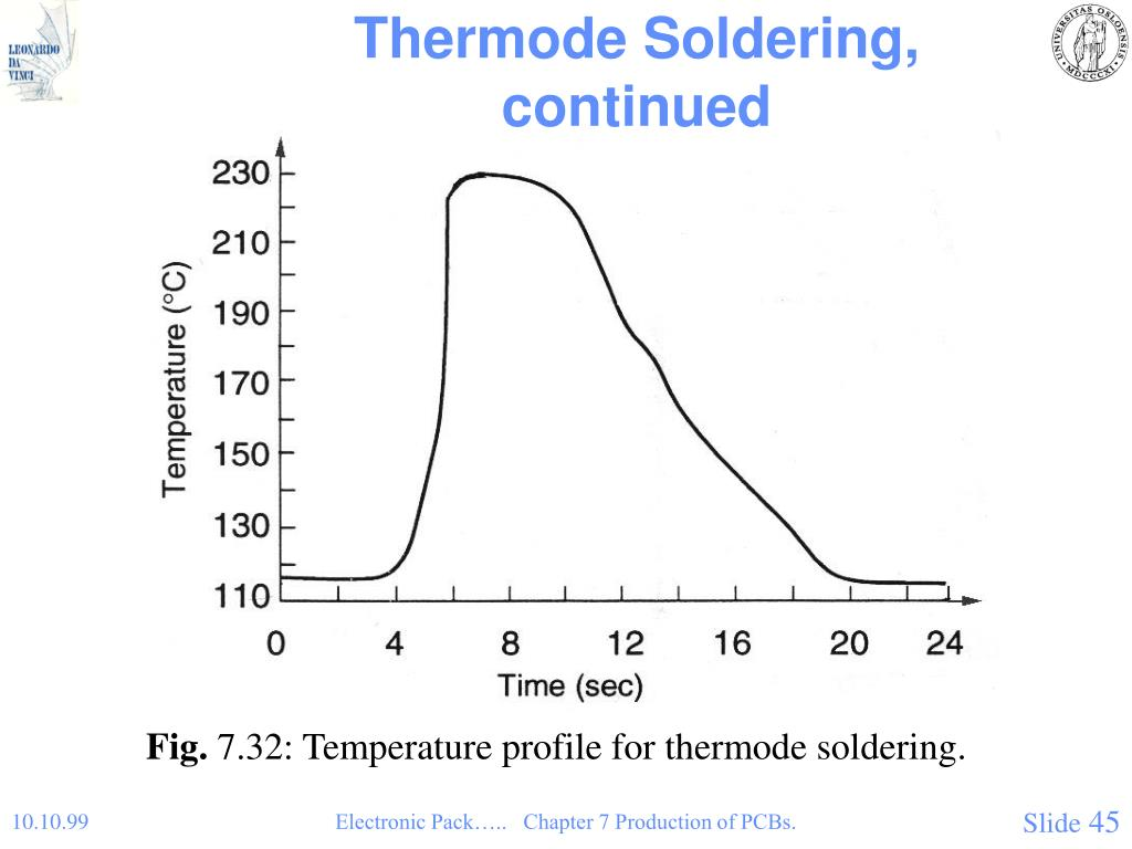 Thermode Soldering, continued