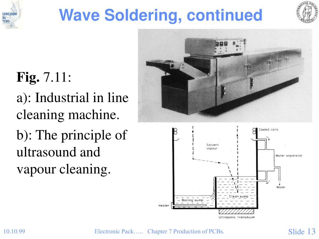 Wave Soldering, continued