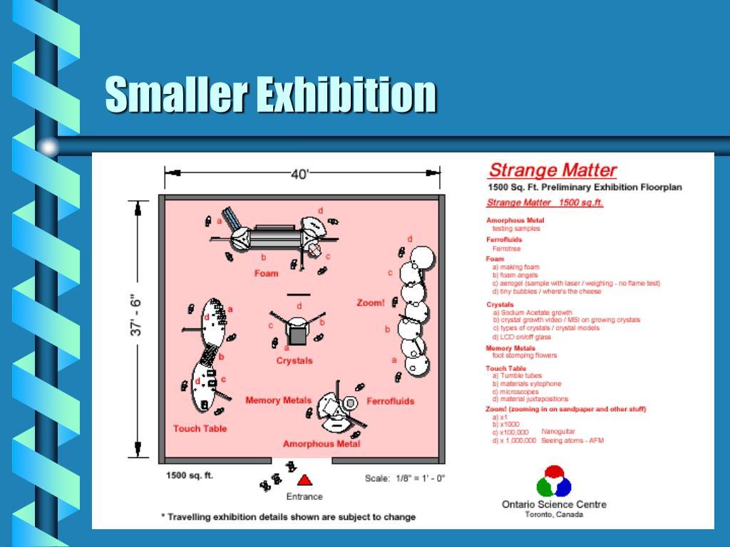 Smaller Exhibition