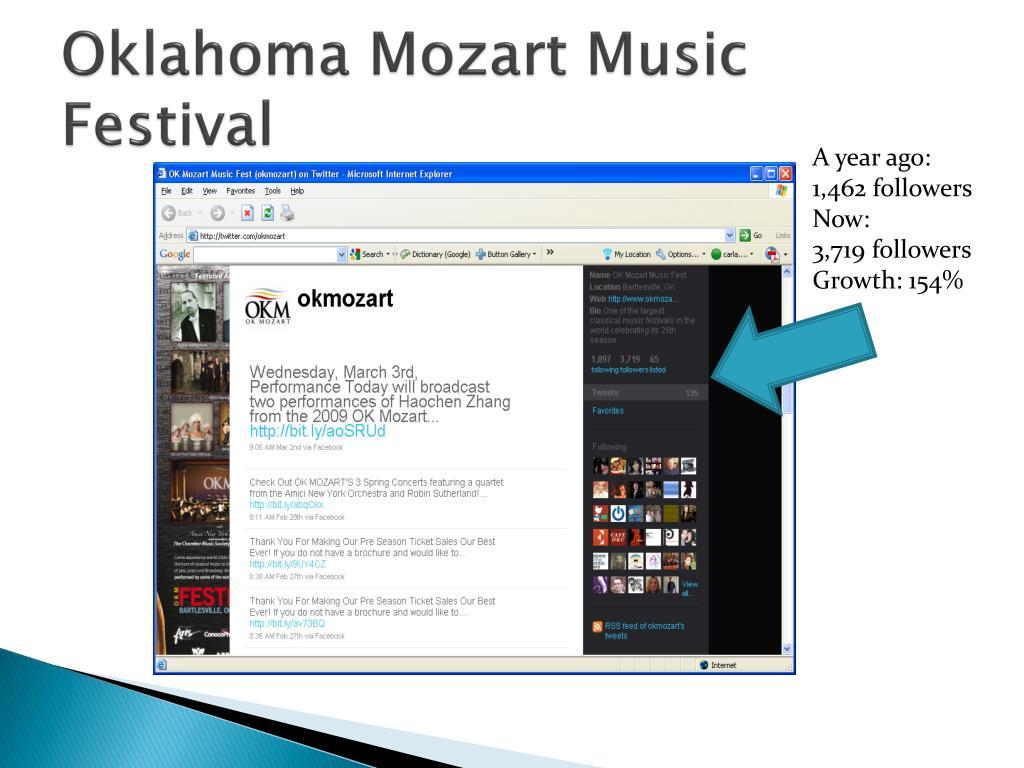 Oklahoma Mozart Music Festival