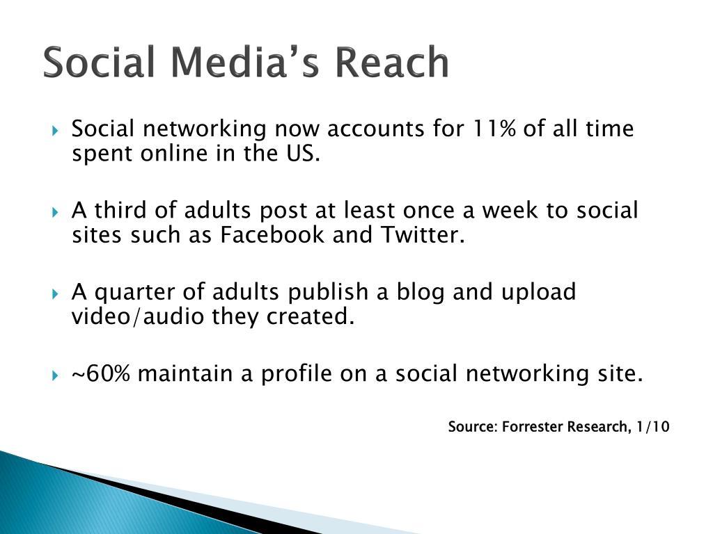 Social Media's Reach