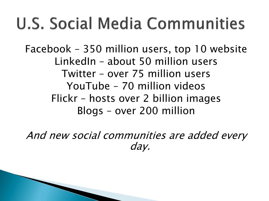 U.S. Social Media Communities