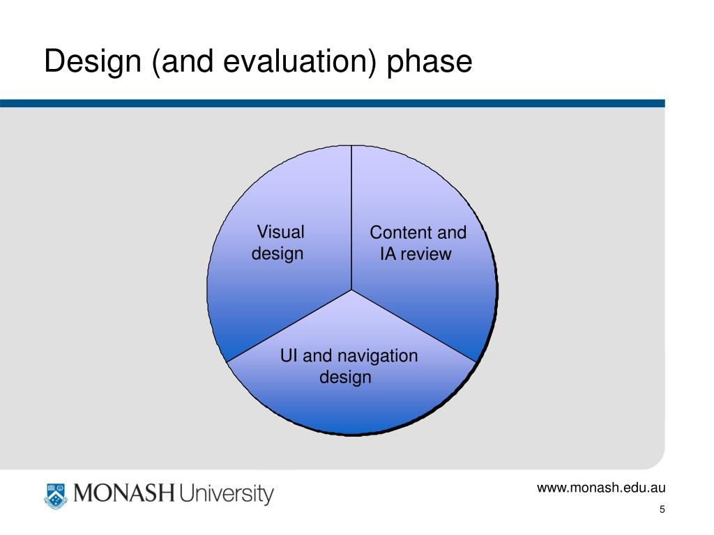 Design (and evaluation) phase