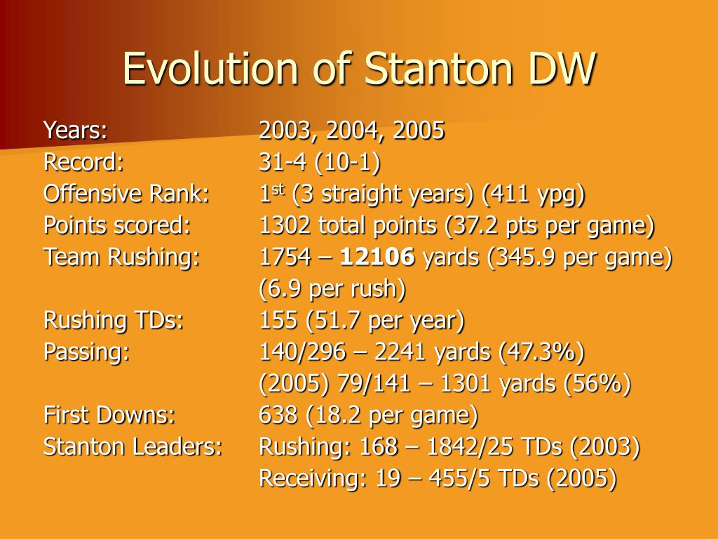 Evolution of Stanton DW