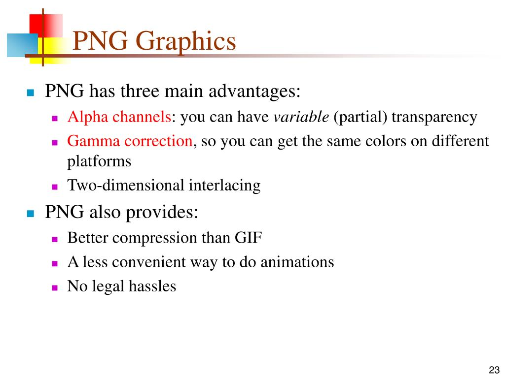 PNG Graphics