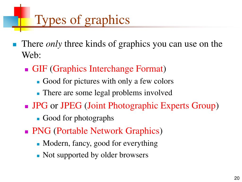 Types of graphics