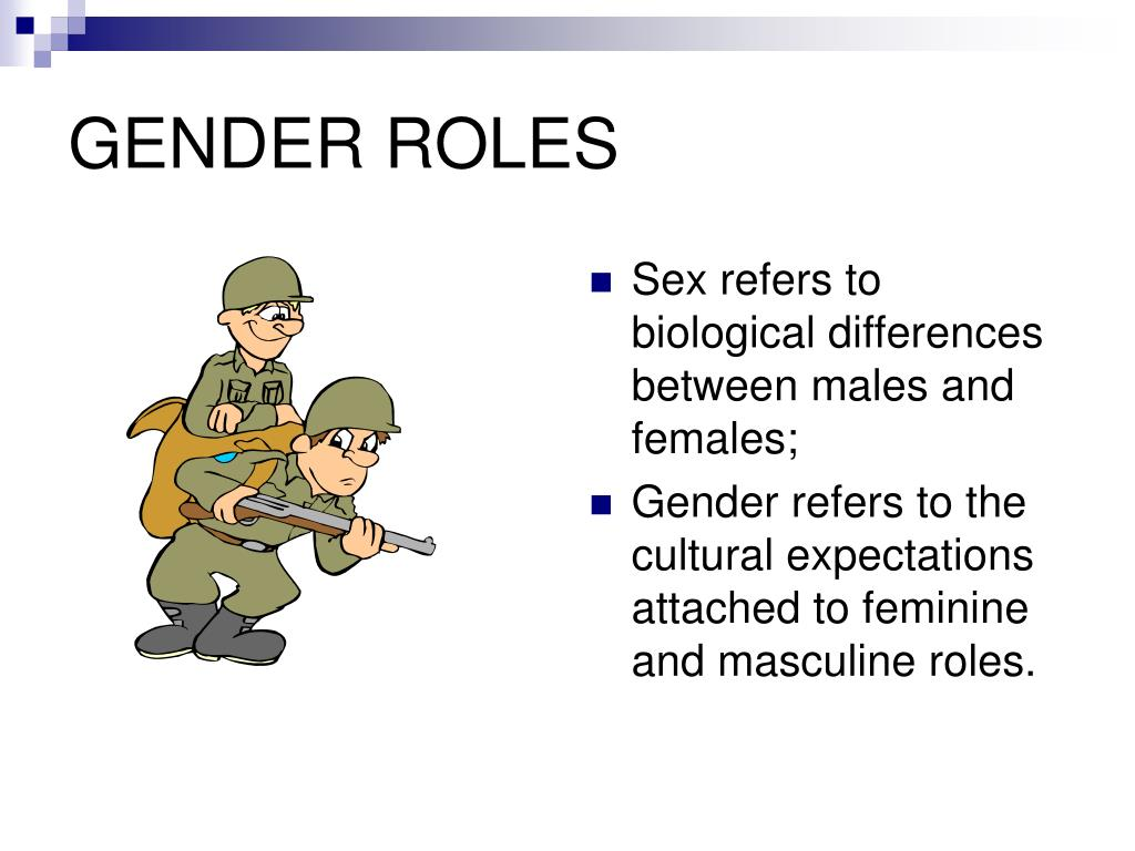 gender place relates to
