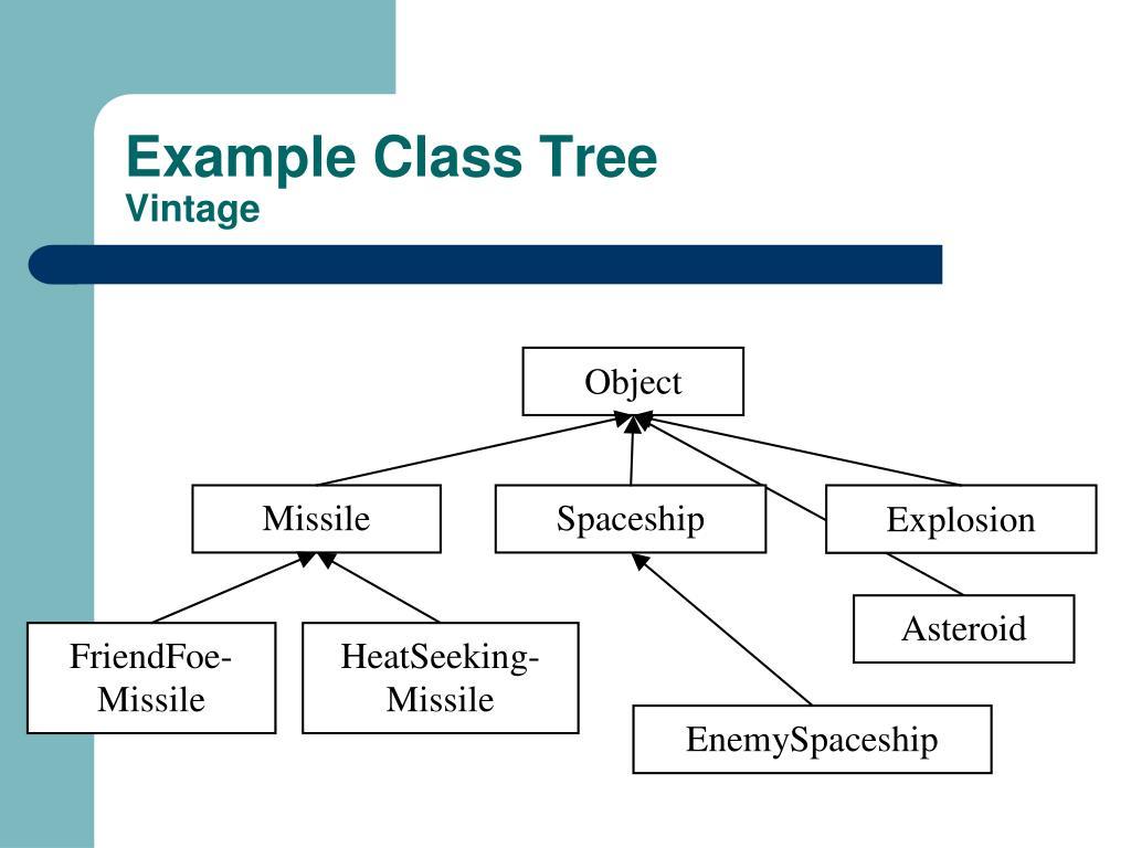 Example Class Tree