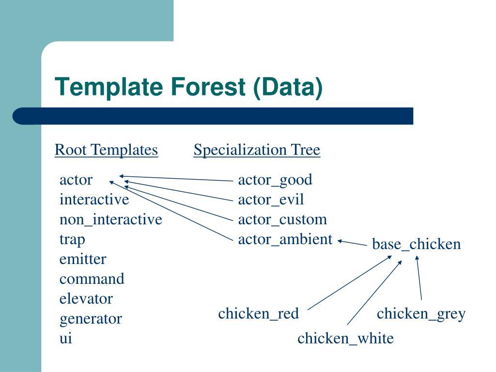 Template Forest (Data)