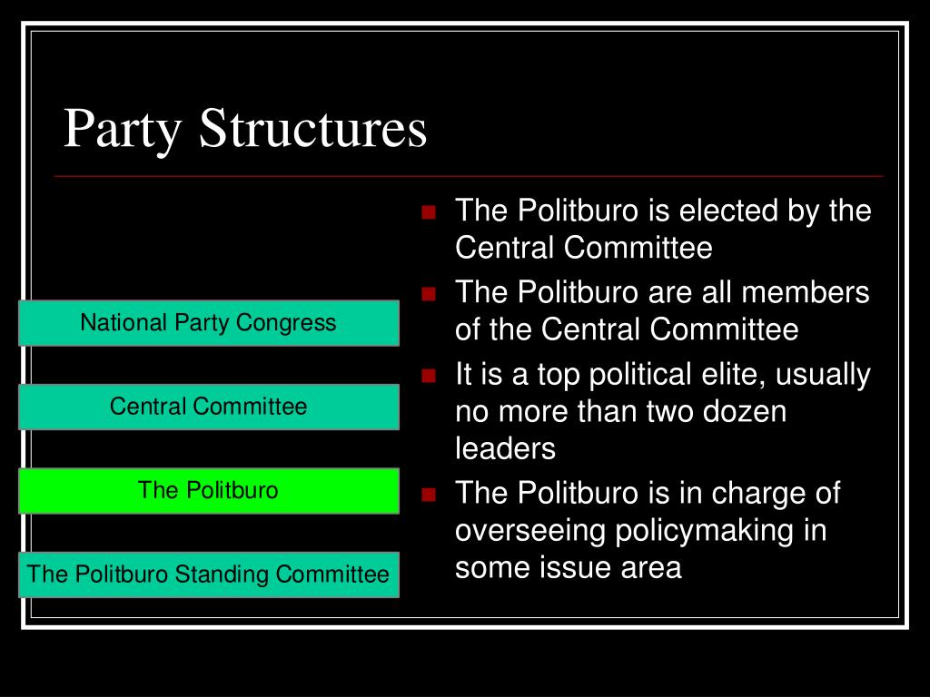 Party Structures