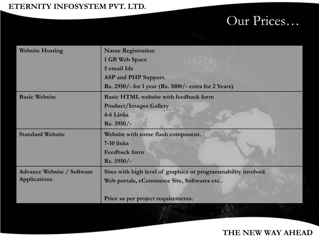 Our Prices…