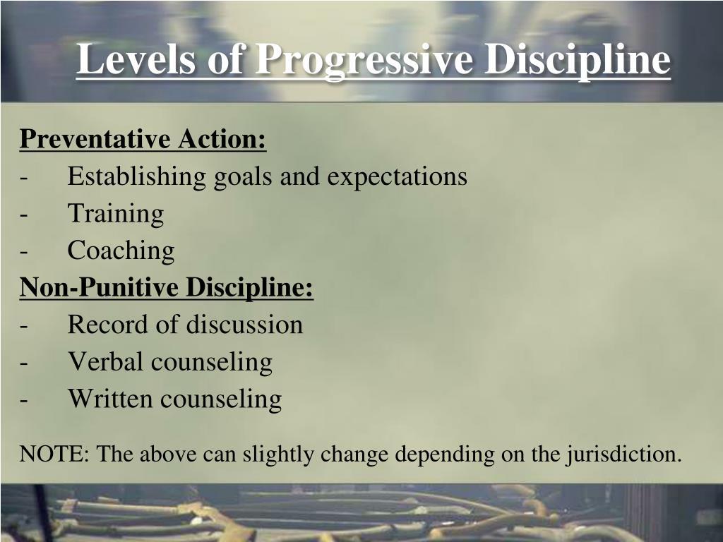Levels of Progressive Discipline