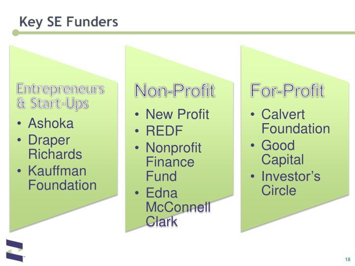 Key SE Funders