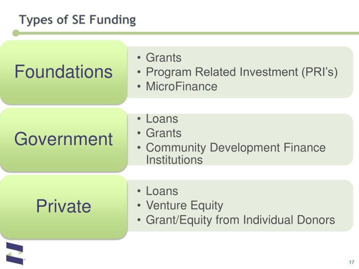 Types of SE Funding