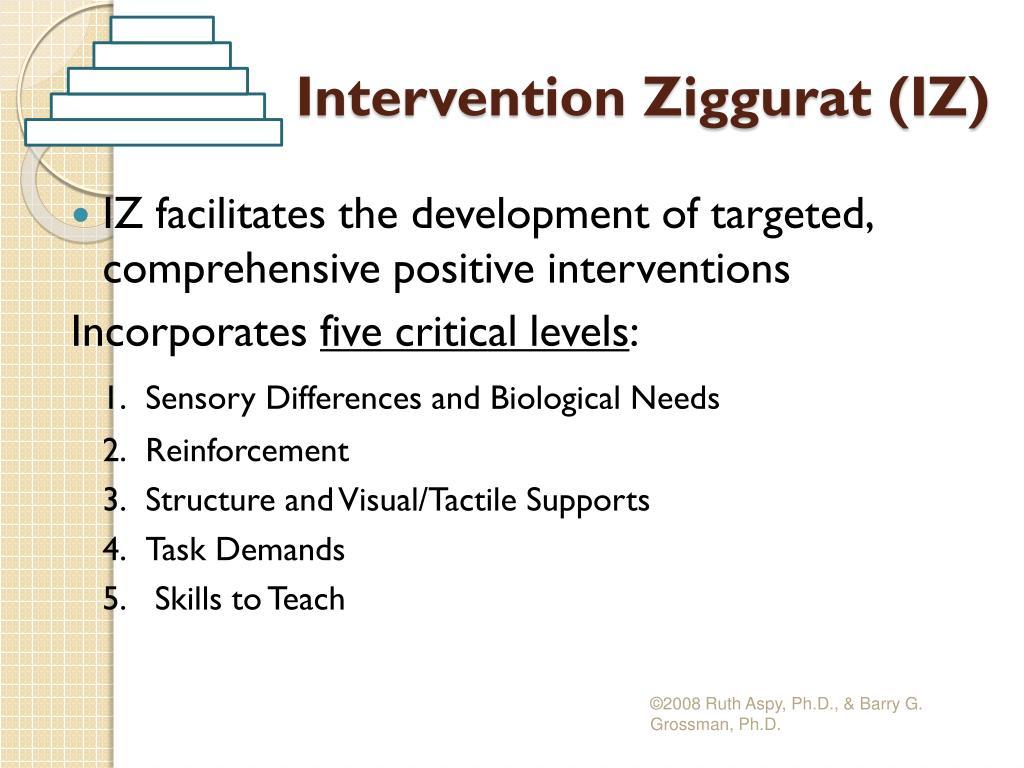 Intervention Ziggurat (IZ)
