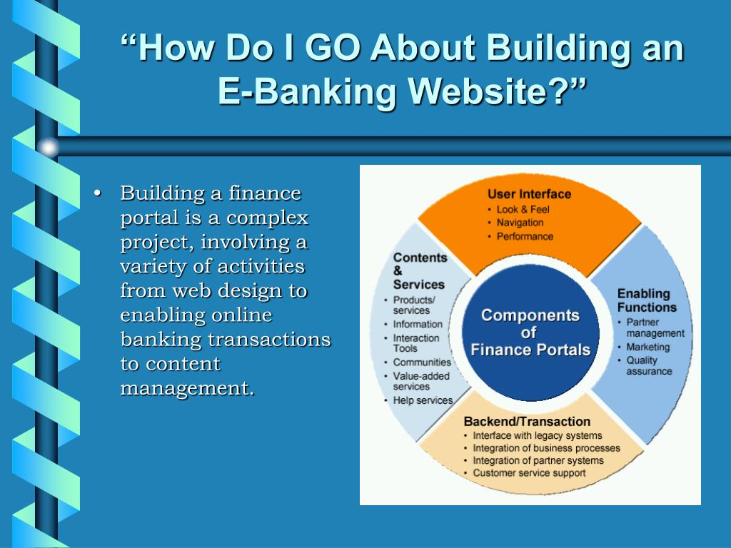"""How Do I GO About Building an E-Banking Website?"""