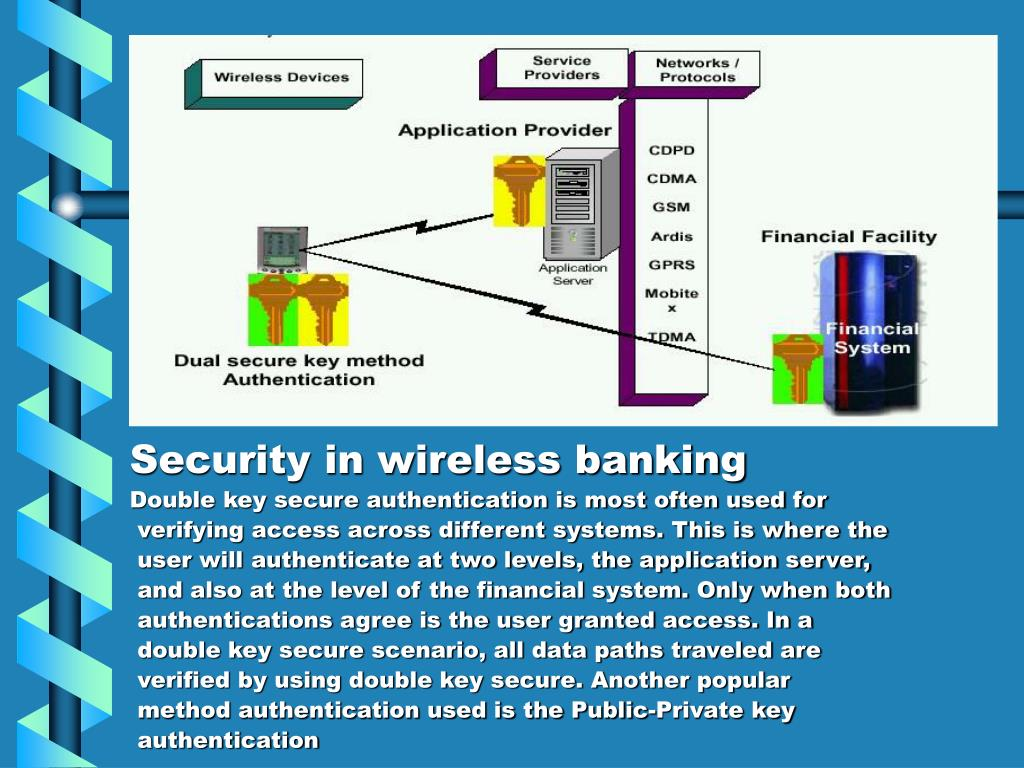 Security in wireless banking
