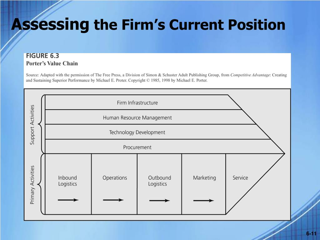 current strategic position Then you want to look at your current position or your strategic position this is where you look at what is happening internally and externally to determine how you need to shift or change you should review your strategic position regularly through the use of a swot.