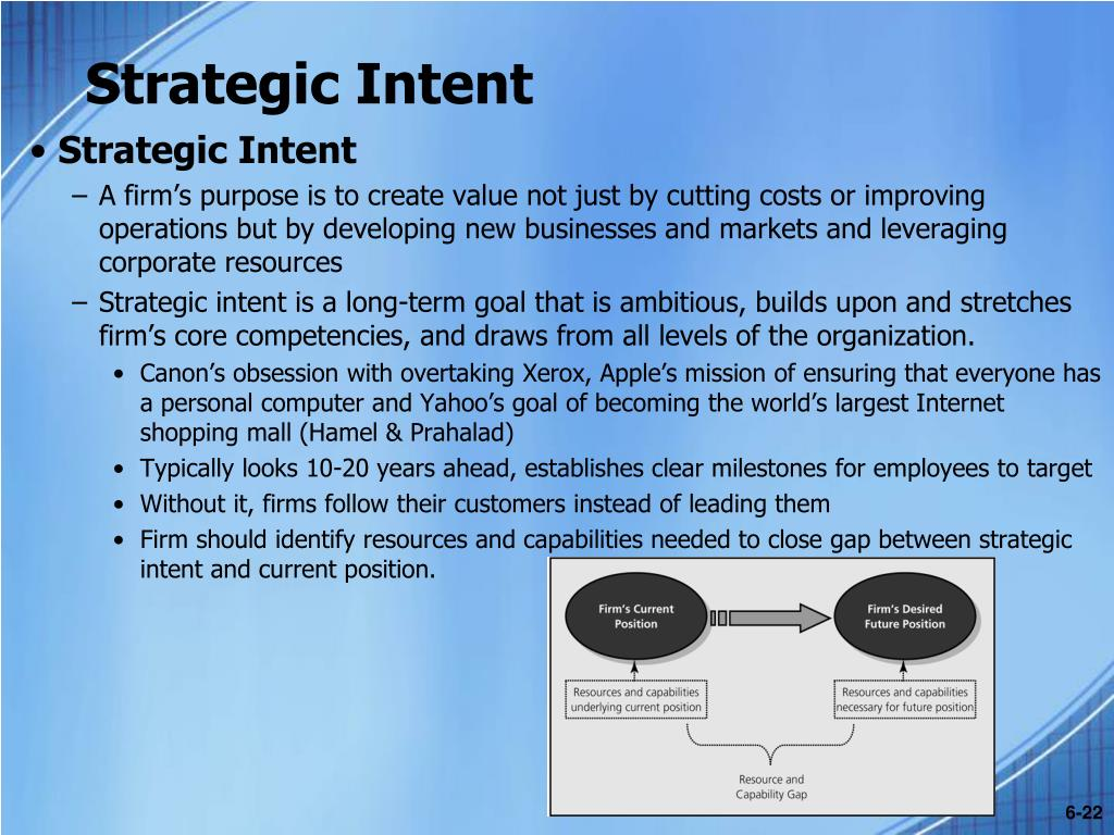 strategic intent This season, the digest is hosting the strategic intent webinar series, looking at  the plans, progress and future milestones of strategic.