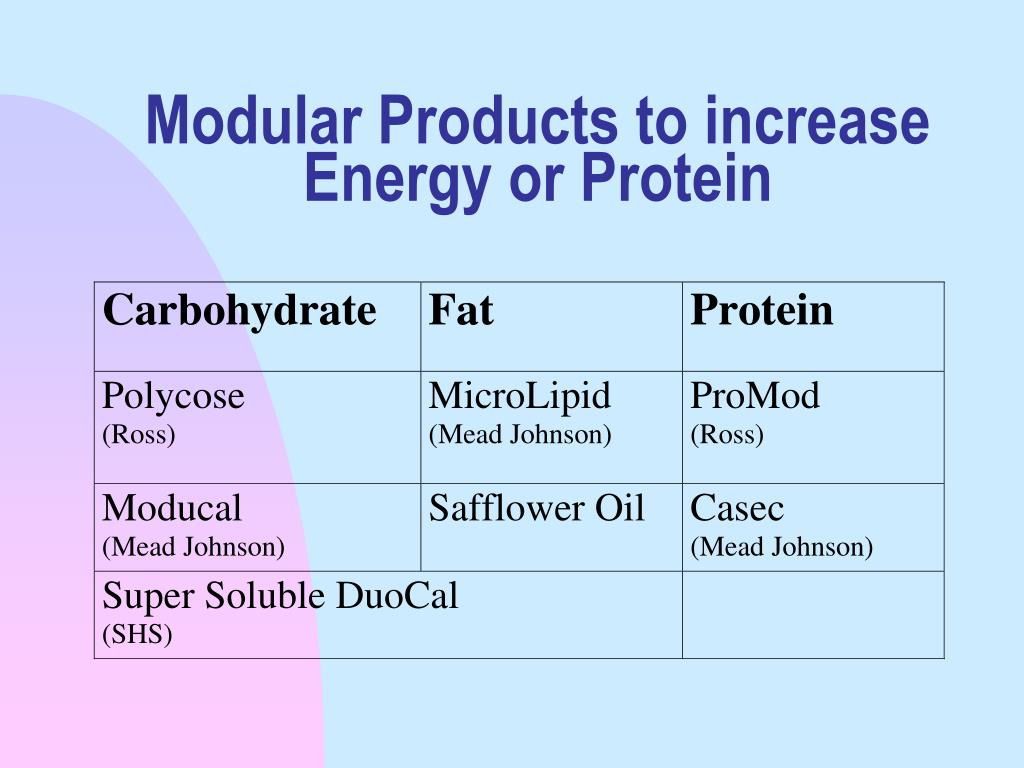 Modular Products to increase Energy or Protein