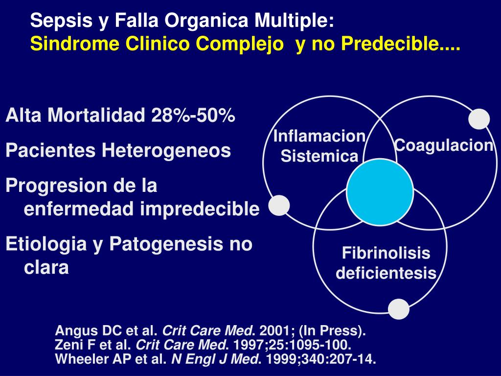 Sepsis y Falla Organica Multiple: