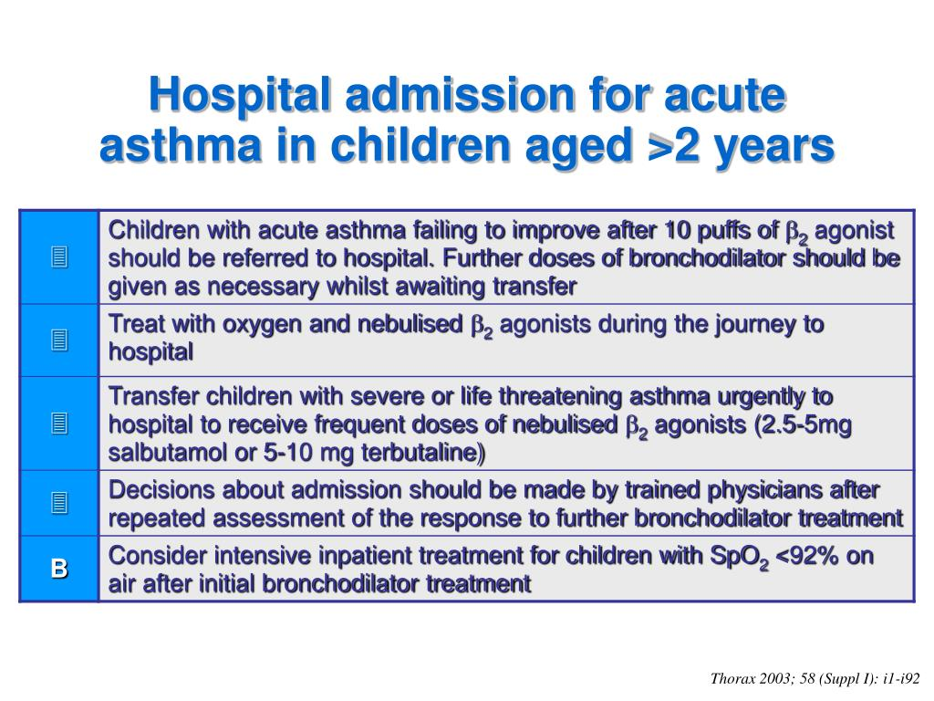 Hospital admission for acute