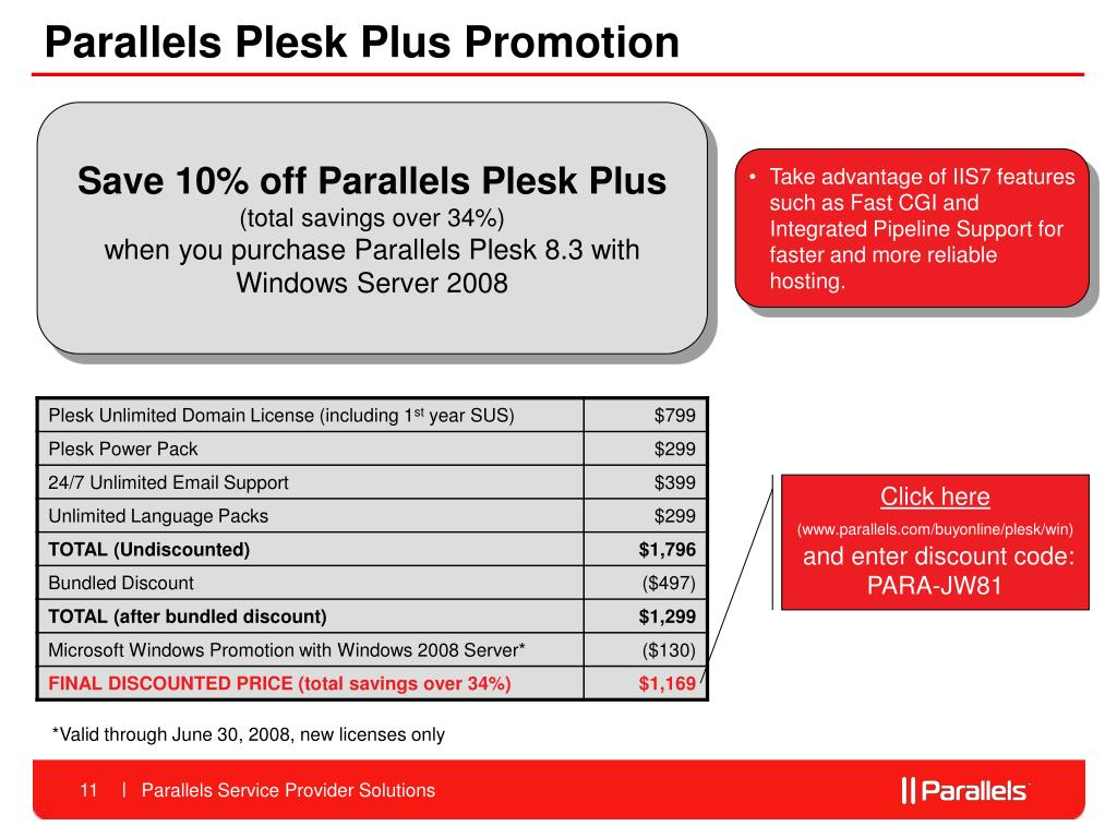 Parallels Plesk Plus Promotion
