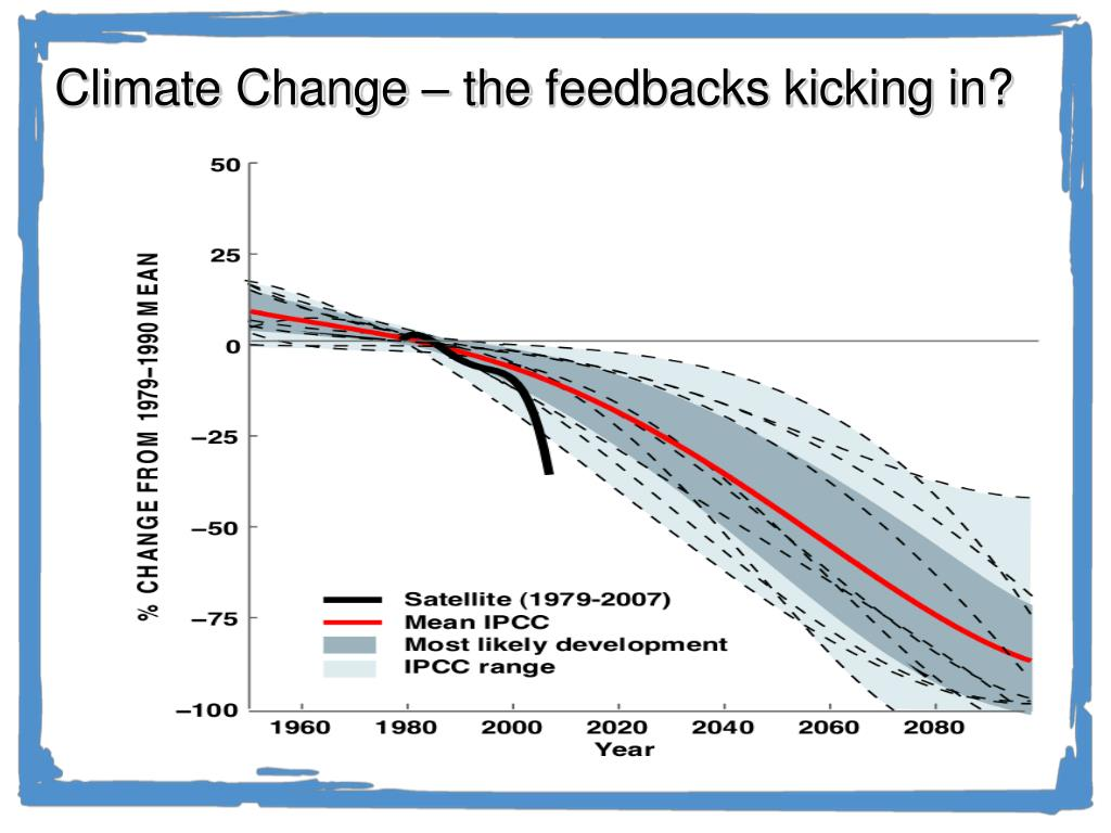 Climate Change – the