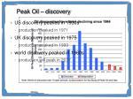 peak oil discovery