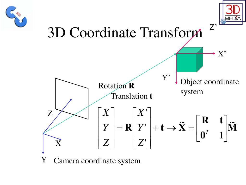 3D Coordinate Transform