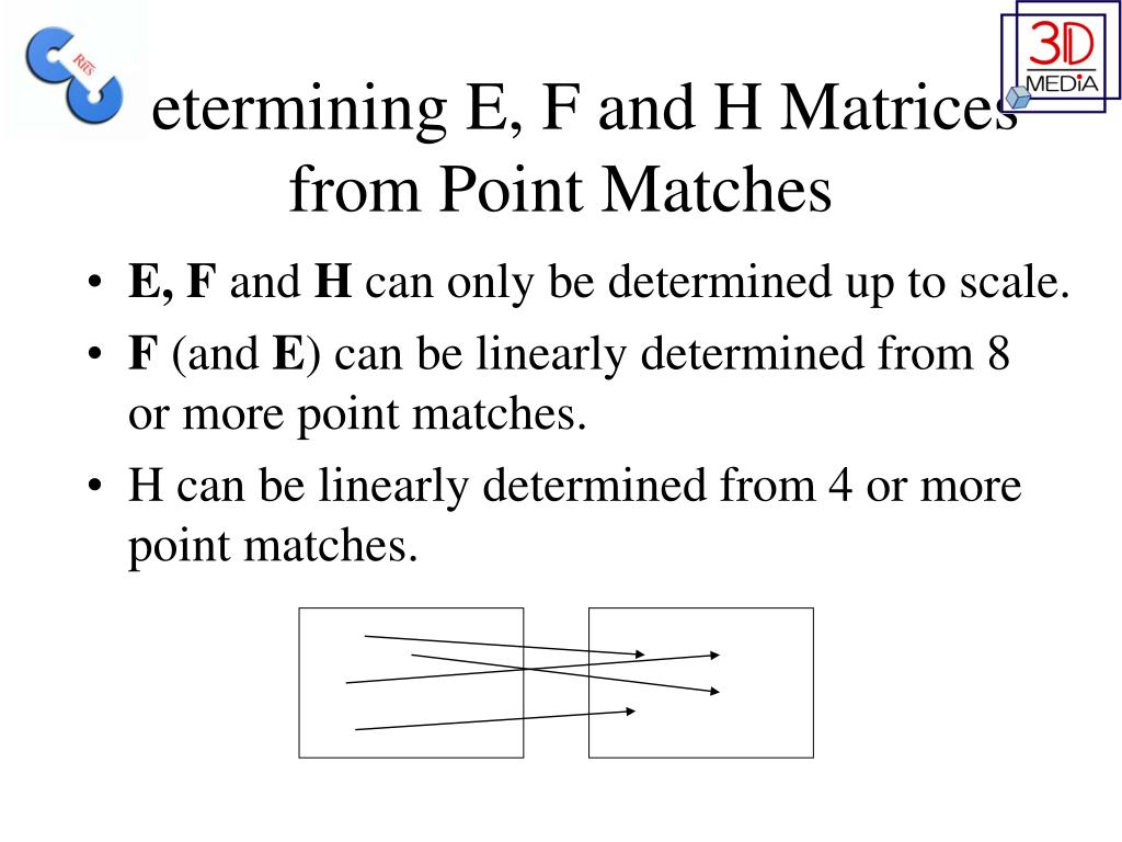 Determining E, F and H Matrices